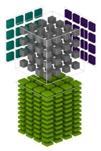 3d_matrix_multiply